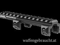 FAB MP5 Picatinny Montage